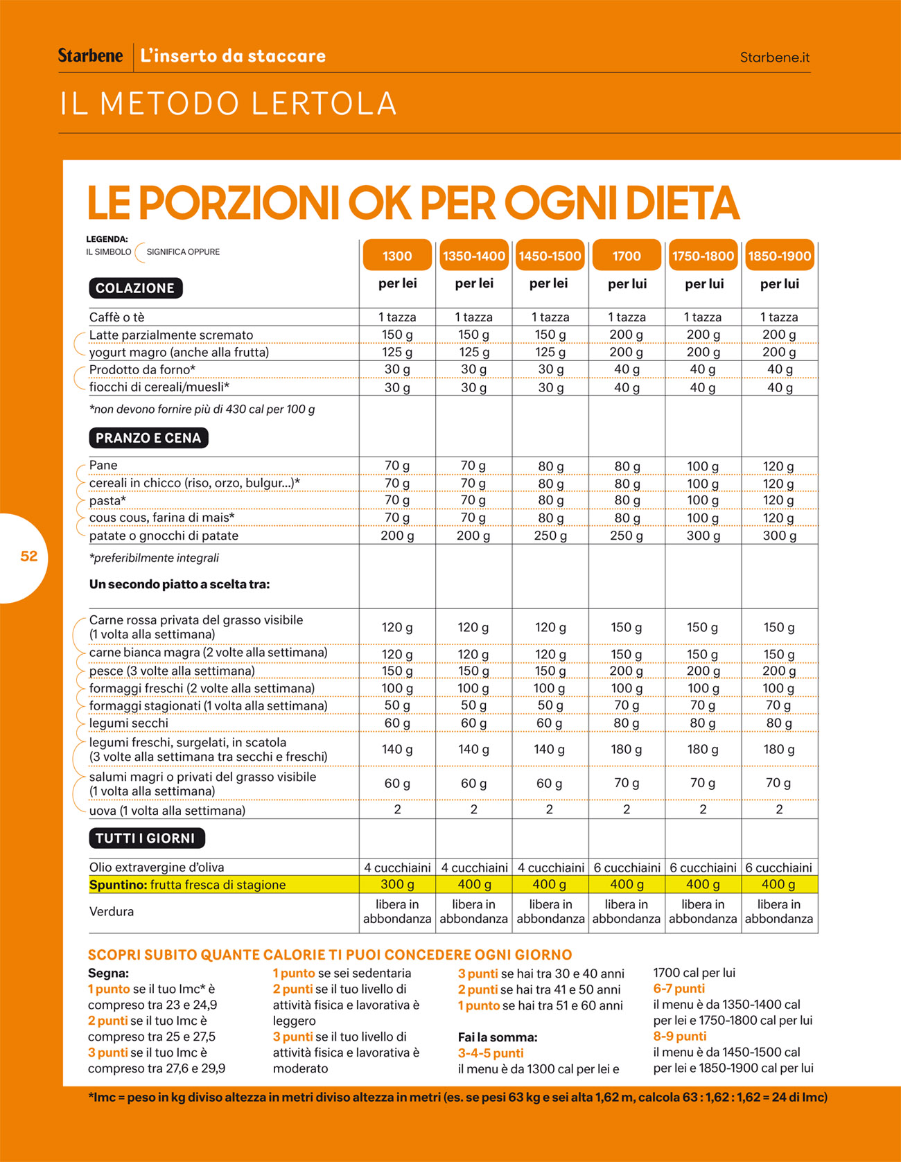 esempio di dieta mediterranea da 1200 calorie